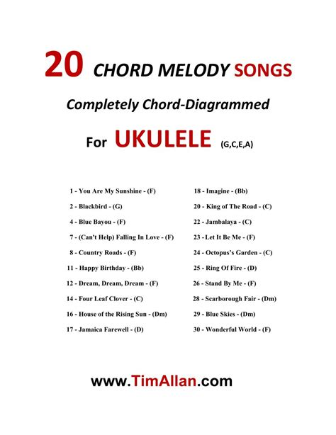 "20 ""Chord Melody"" Ukulele Song Arrangements :: Tim Allan"