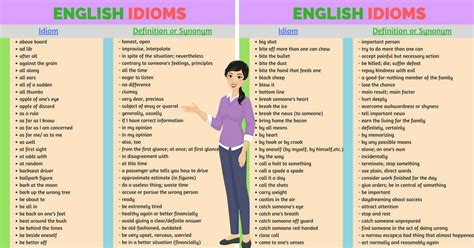200+ Common English Idioms and Phrases with Their Meaning ...