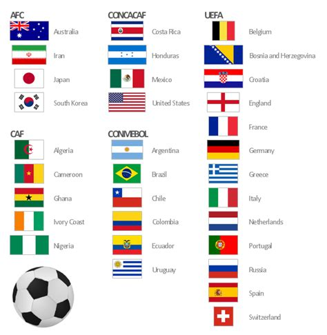2014 FIFA World Cup gualified teams | 2014 FIFA World Cup ...