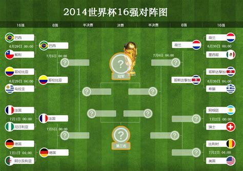 2014世界杯32强晋级图一览 世界杯晋级表- 上海本地宝