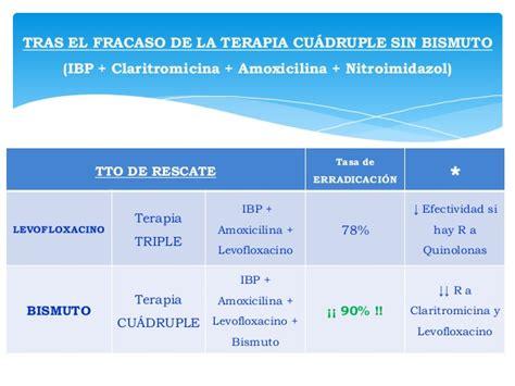 (2016-09-27) TRATAMIENTO HELICOBACTER PYLORI (PPT)