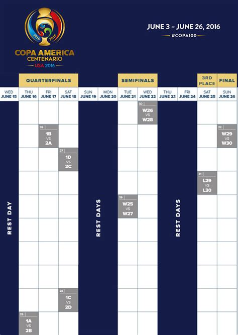 2016 Copa America schedule and Live stream   No1 Football ...