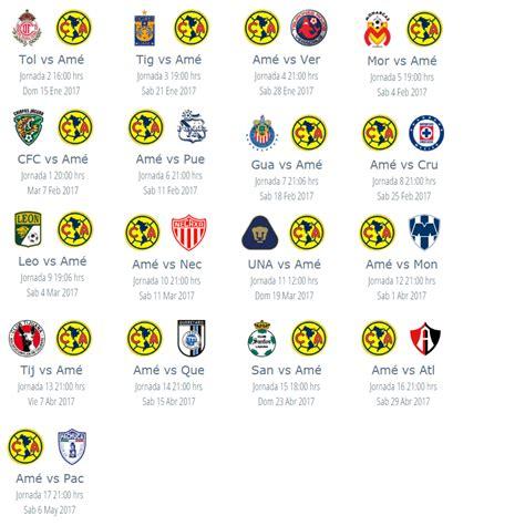 2016 Tabla De Posiciones Futbol Mexicano ...