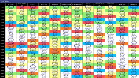 2017 NFL FANTASY FOOTBALL MOCK DRAFT - FF Nation