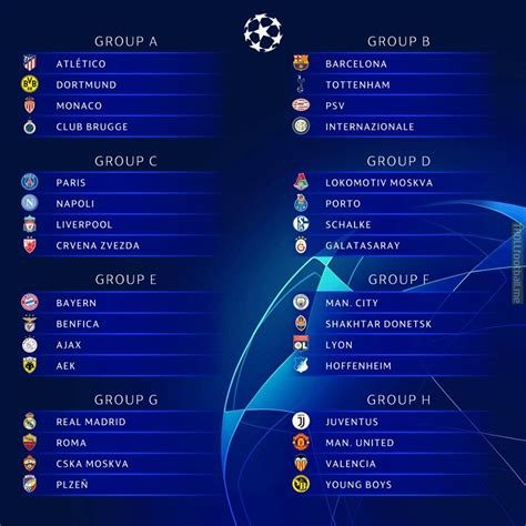 2018/2019 UEFA Champions league draw   Troll Football