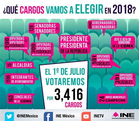2018 ¿año histórico? | Fraseario - Blog de opinión Aída ...