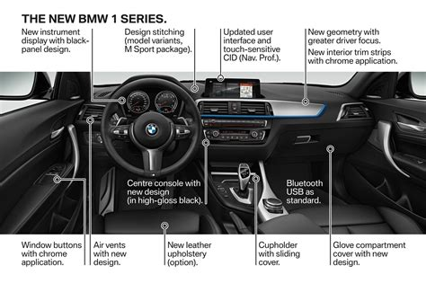 2018 BMW 1-Series Bows With Updated Interior, New Tech ...