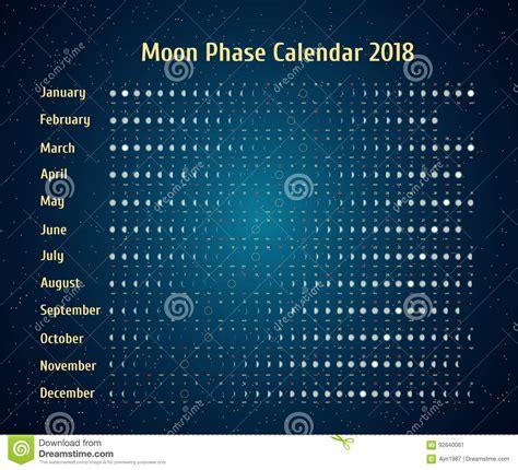 2018 Calendar Of Moon Phases   Printable Calendar 2018