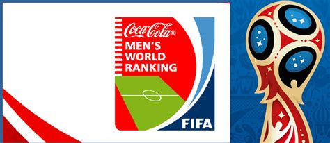 2018 FIFA News Rankings, Germany in Top, Brazil in Second