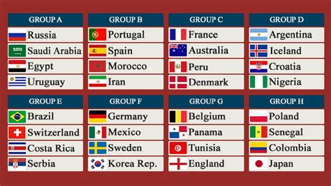 2018 Fifa World cup Rosters – All 32 Teams Squad Confirm list