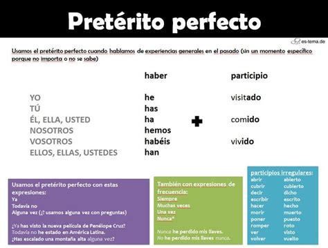 23 best images about Gramática   Pretérito Perfecto de ...