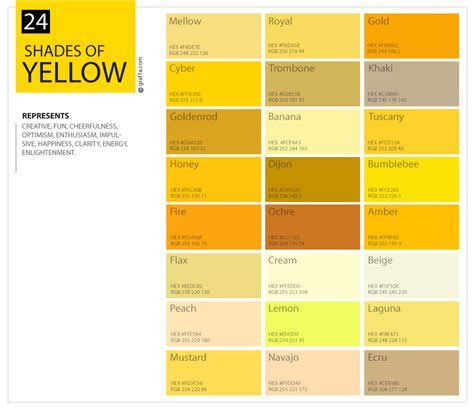 24 Shades of Yellow Color Palette – graf1x.com