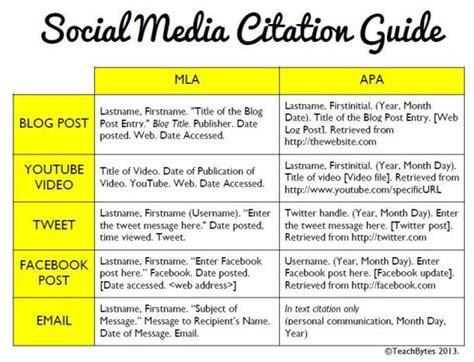 25+ Best Ideas about Apa 6 Format on Pinterest   Apa essay ...