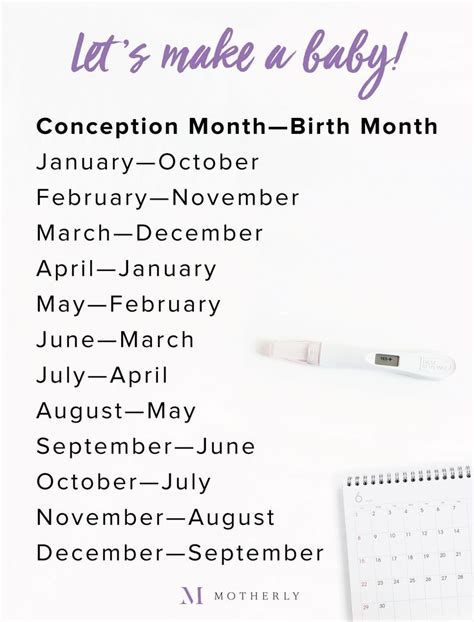 25+ best ideas about Conception calculator on Pinterest ...