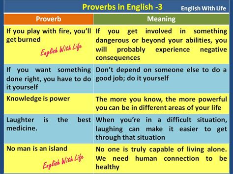25+ best ideas about Proverbs in english on Pinterest | Me ...
