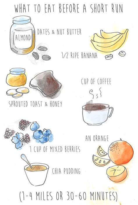 25+ best ideas about Running Food on Pinterest | Runner ...