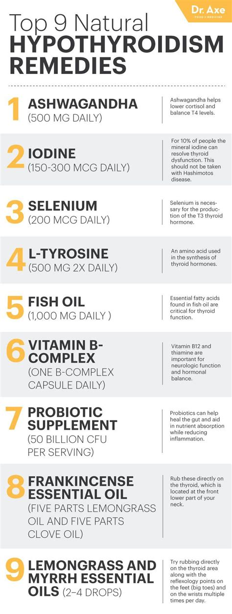 25+ best Thyroid issues ideas on Pinterest