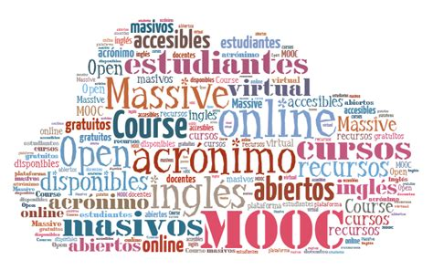 25 ideas para usar las nubes de palabras en el aula • cristic
