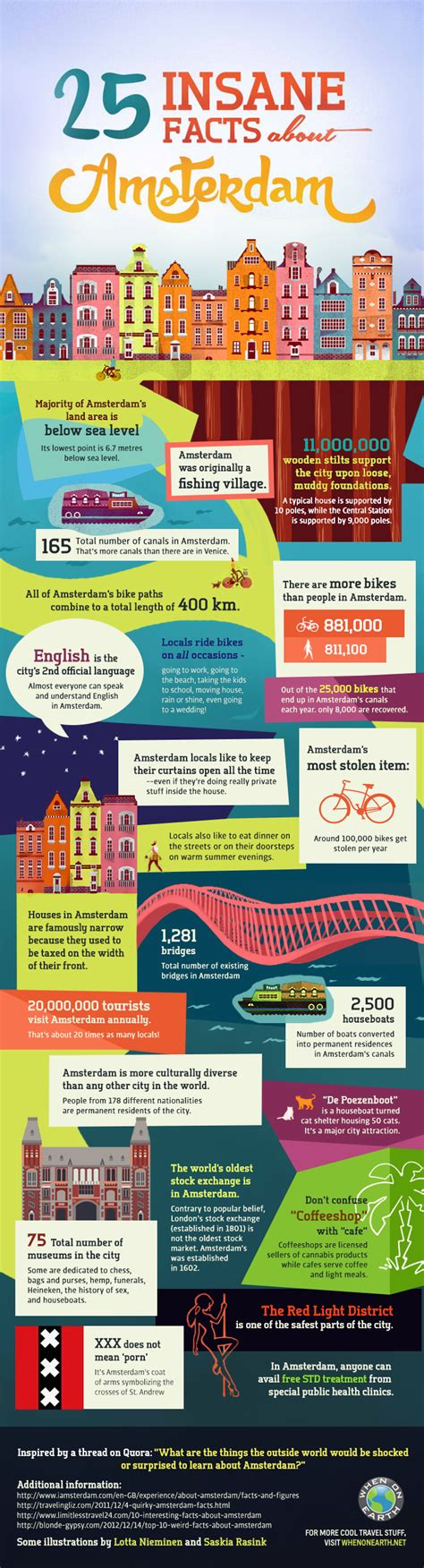 25 Insane Facts About Amsterdam #infographic | Amsterdam ...