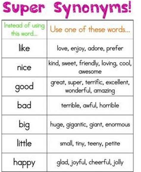 26 best Antonyms/Synonyms/Homophones images on Pinterest ...