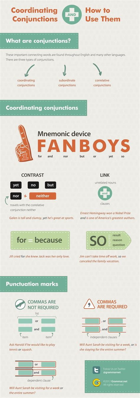 27 best images about Grammer infographics on Pinterest