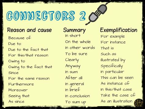 28 best images about Conjunctions & Connectors on ...