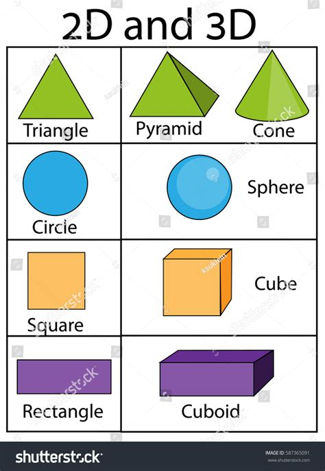 2d 3d Geometric Shapes Figures Educational Stock Vector ...