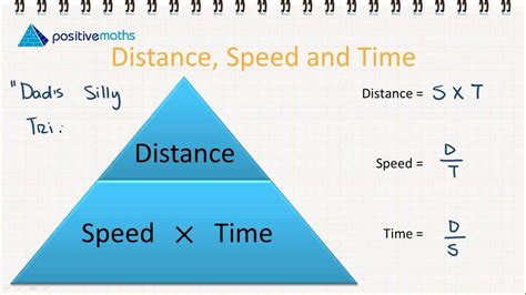3.4.m Distance Speed Time 1 - Triangle and Units - YouTube