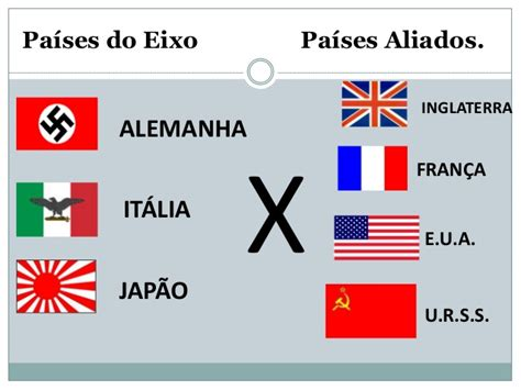 3º ano segunda guerra mundial  1939 – 1945