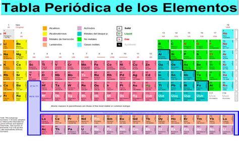 3 Aplicaciones para estudiar elementos Químicos de la ...