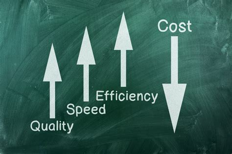 3 Easy Ways To Boost Manufacturing Efficiency and ...