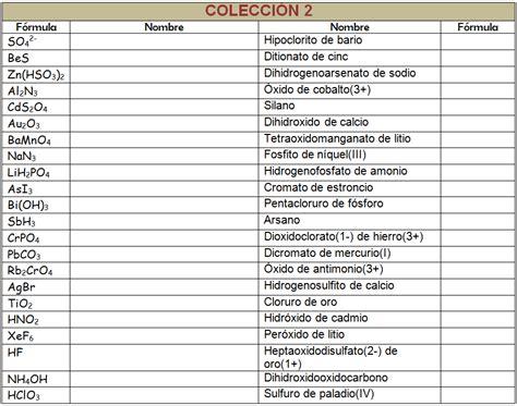 3. EJERCICIOS DE FORMULACIÓN Y NOMENCLATURA