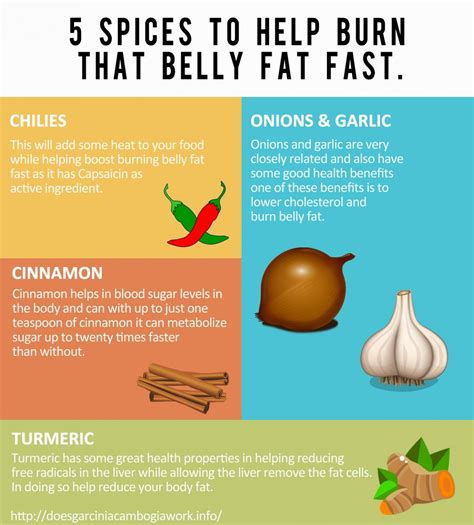 3 Recipes and 5 Foods That Help Lose Weight and Burn Belly ...