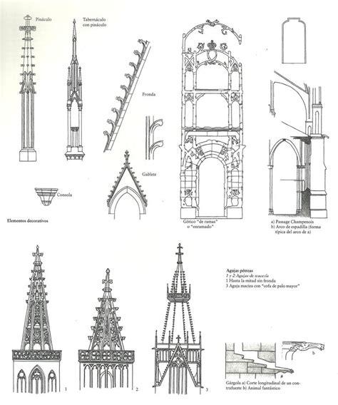 30 mejores imágenes de Introducción al arte gótico en ...