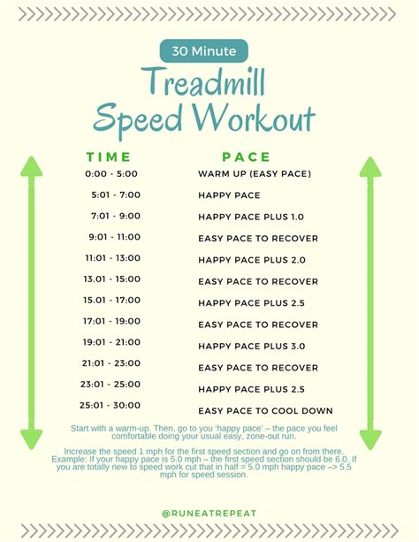 30 Minute Treadmill Speed Workout - Run Eat Repeat