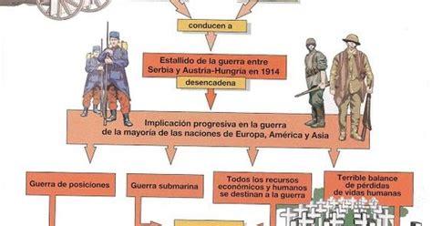 4º de E.S.O. Ciencias Sociales.-