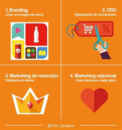 4 tipos de estrategias de marketing que te harán lograr ...