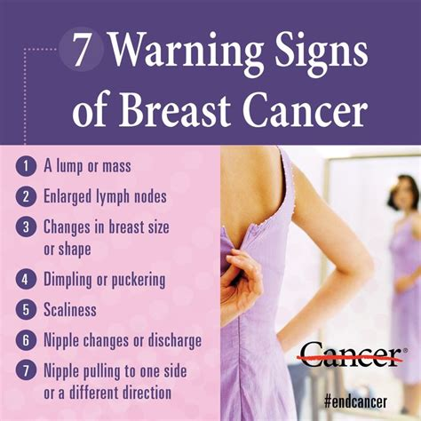 43 best images about Breast Cancer Prevention and ...