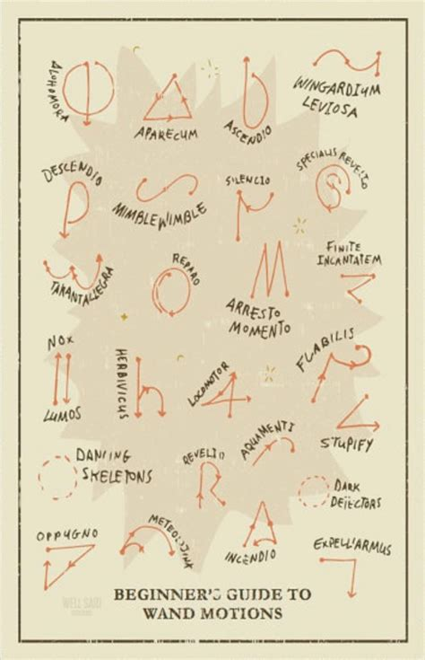 433 best images about Harry Potter Printables on Pinterest ...