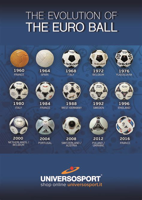44 best Universo Football images on Pinterest | Universe ...