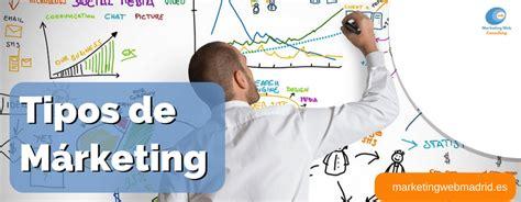 45 Tipos de Marketing con Definiciones, Ejemplos y clases