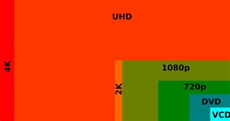 4K-UHD.nl • Wat is 4K Ultra HD en wanneer is het zinvol?