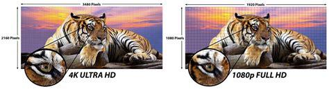 4K Ultra HD vs. 1080p Full HD   Multicom