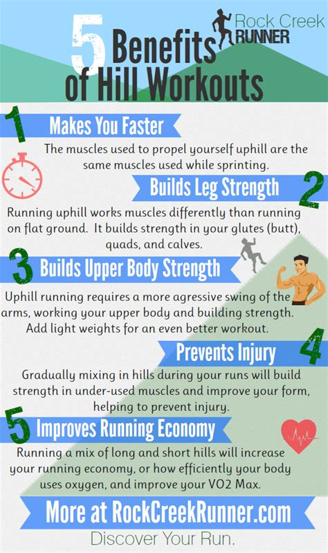 5 Benefits of Hill Workouts (infographic) - Rock Creek Runner
