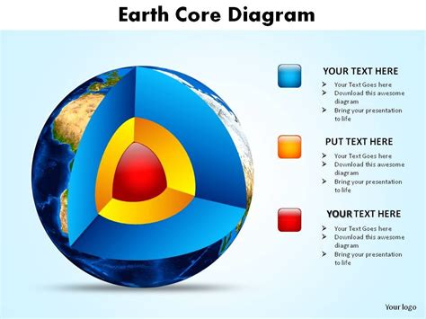 5 Best Images of Earth s Core Diagram   Earth Core Layers ...