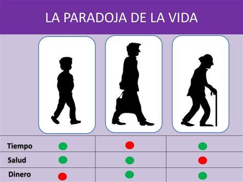 5 ejemplos de paradoja y definición   Yavendrás