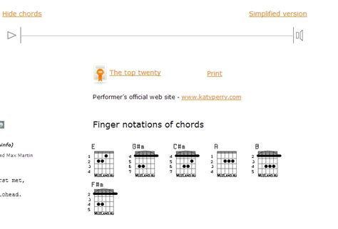 5 Free Websites To Find Guitar Chords For Songs