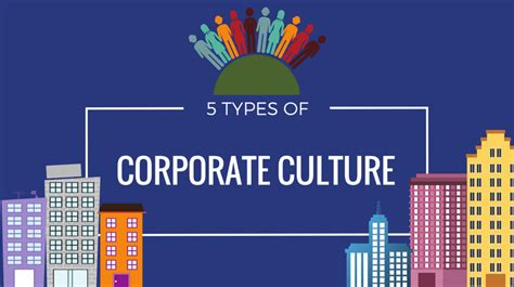 5 Types of Corporate Culture
