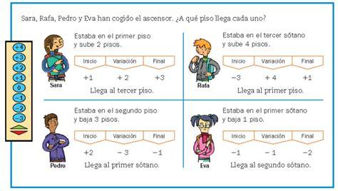 5º y 6º Educación Primaria: SUMA Y RESTA DE NÚMEROS ENTEROS