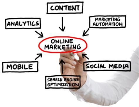50 Essential Online Marketing Tools   Best Marketing Degrees